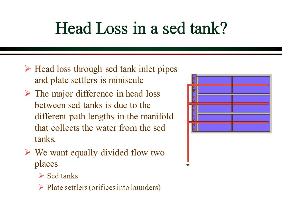 Head Loss in a sed tank Head loss through sed tank inlet pipes and plate settlers is miniscule.