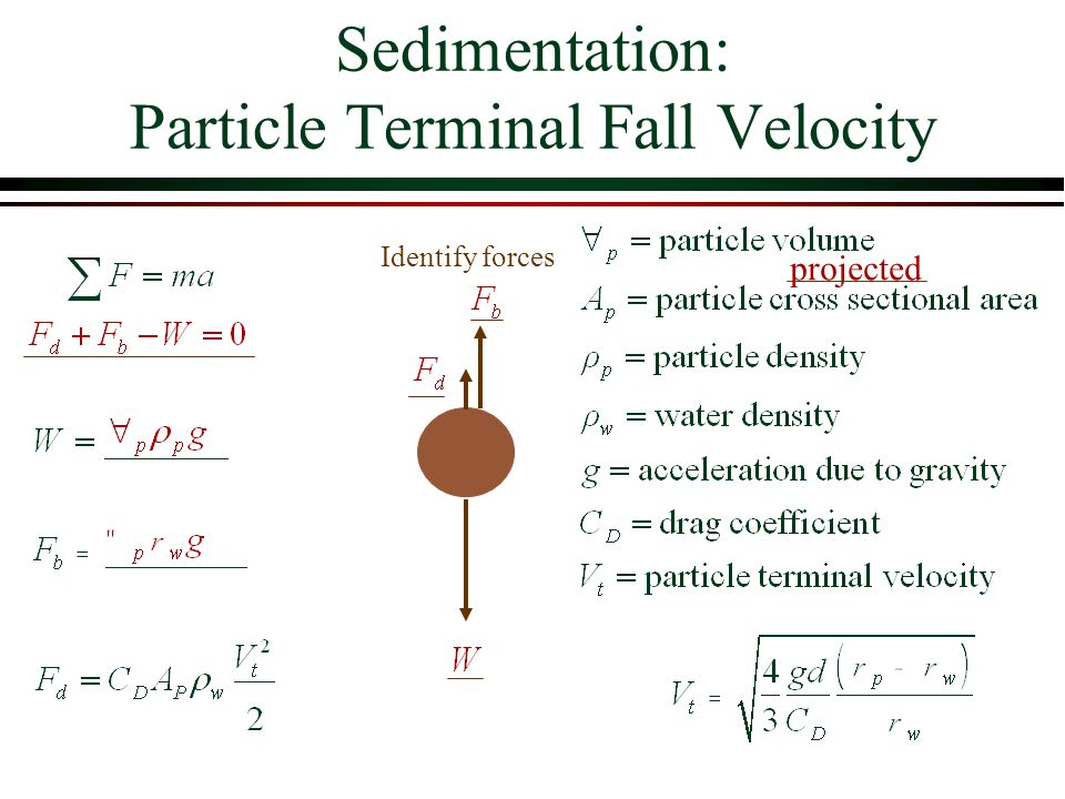 Sedimentation: Particle Terminal Fall Velocity