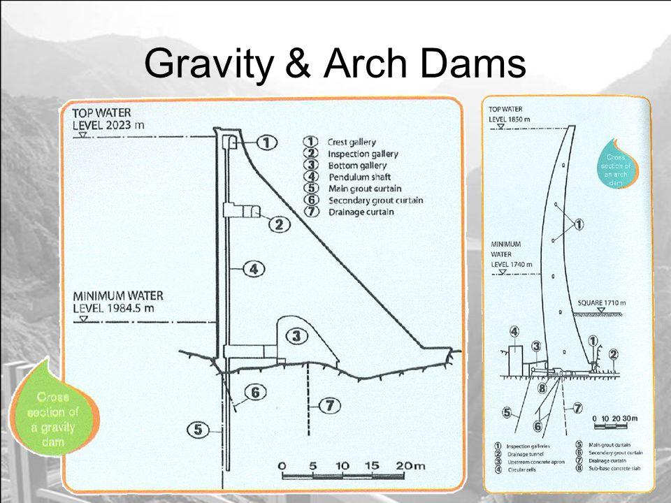 Gravity & Arch Dams