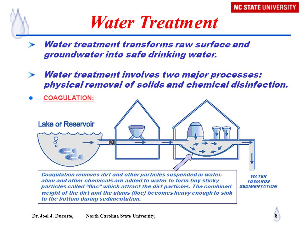 Water Treatment Water treatment transforms raw surface and groundwater into safe drinking water.