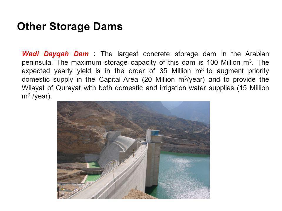 Other Storage Dams