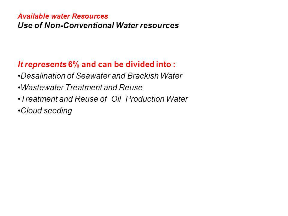 Available water Resources Use of Non-Conventional Water resources
