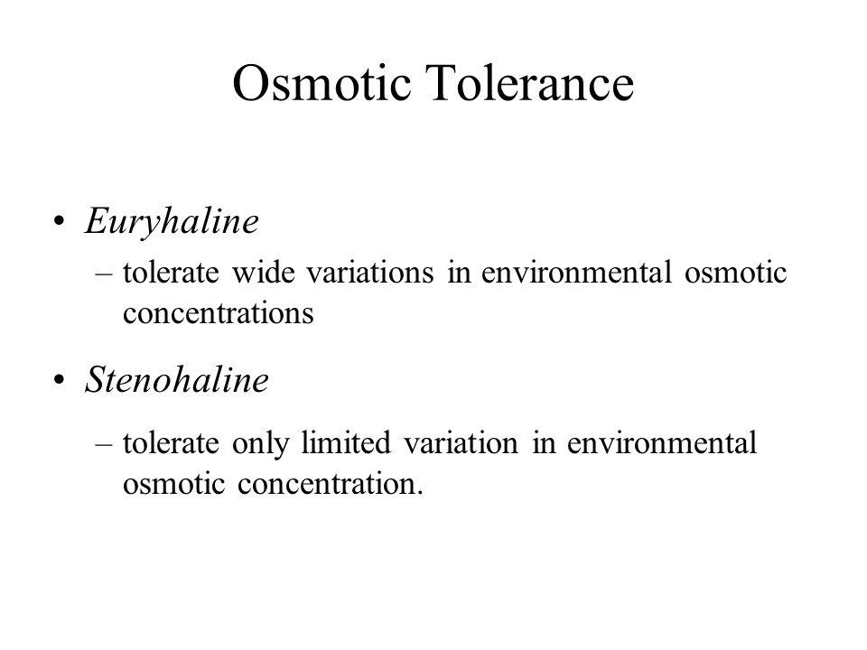 Osmotic Tolerance Euryhaline Stenohaline