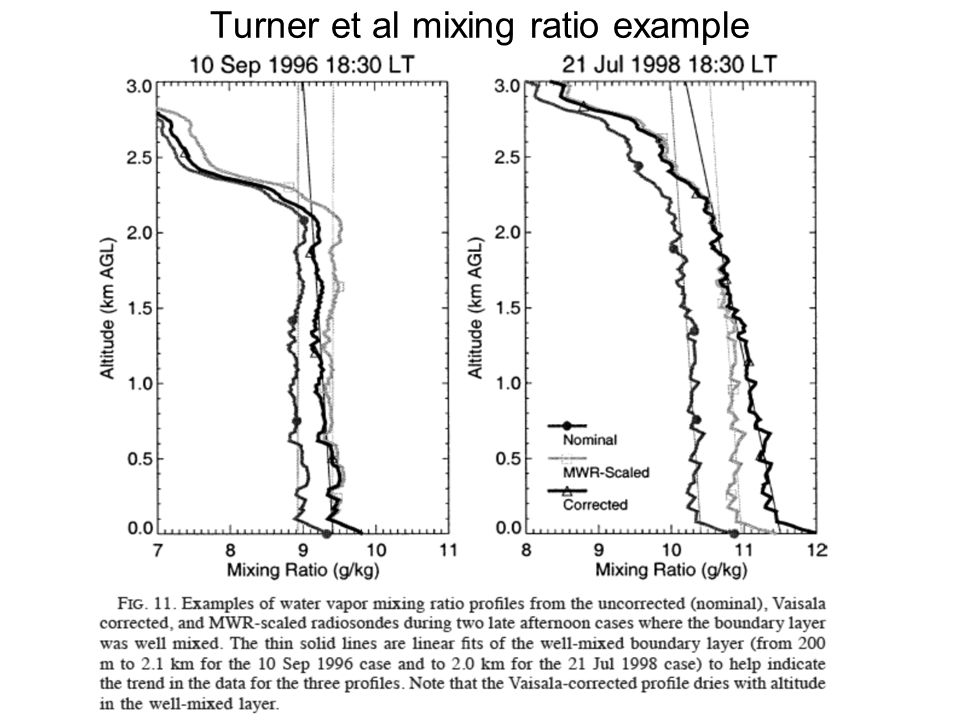Turner et al mixing ratio example