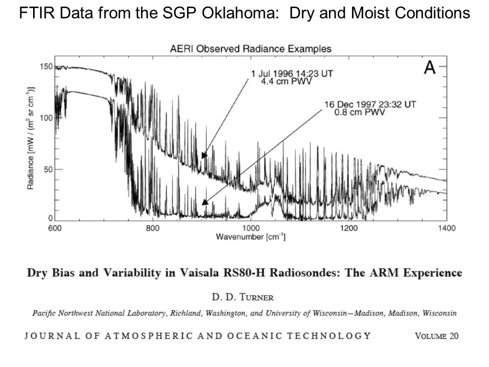 FTIR Data from the SGP Oklahoma: Dry and Moist Conditions