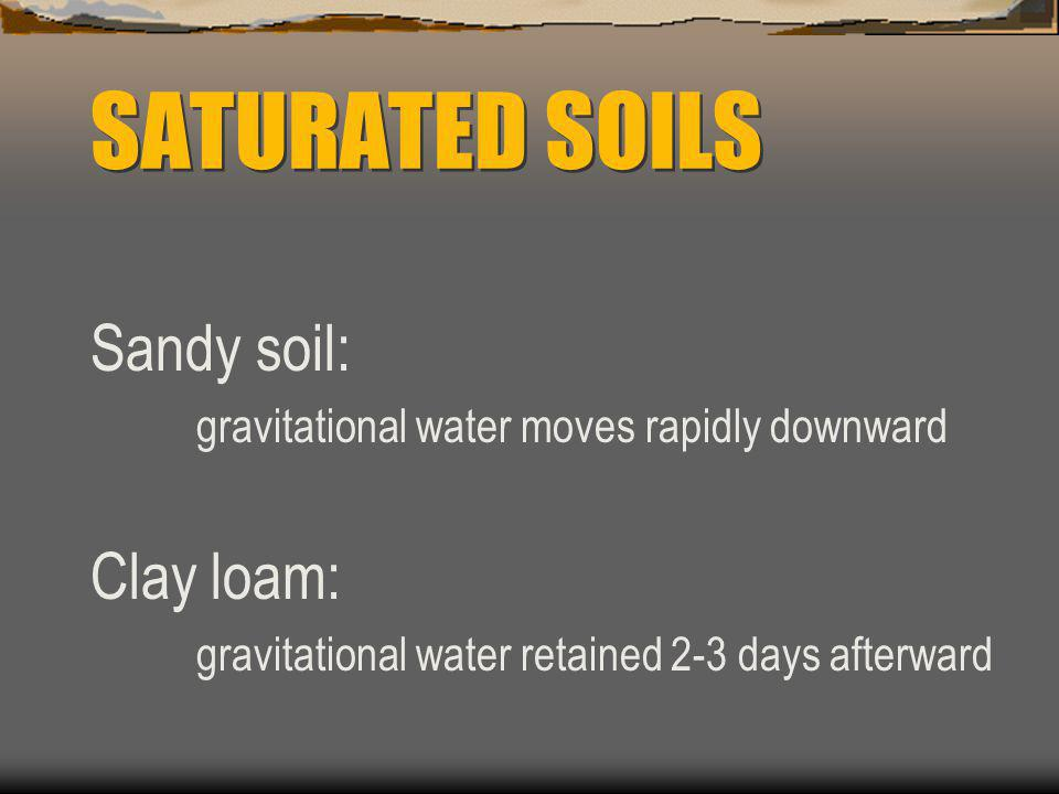 SATURATED SOILS Sandy soil: Clay loam: