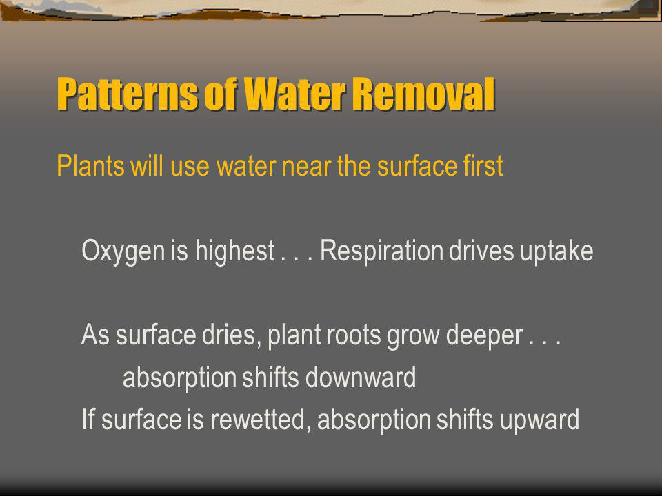 Patterns of Water Removal