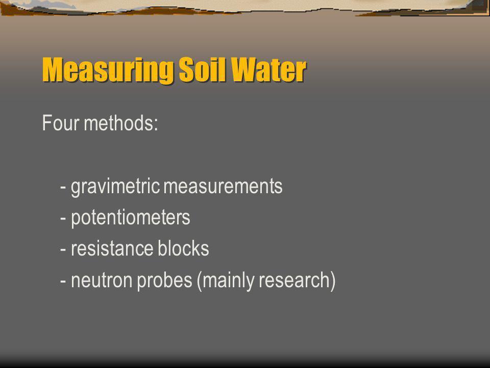 Measuring Soil Water Four methods: - gravimetric measurements