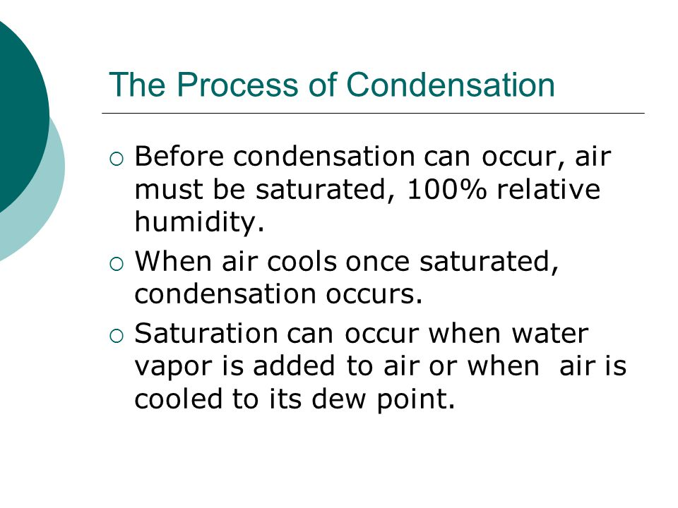 The Process of Condensation
