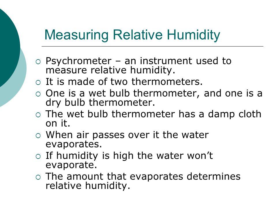 Measuring Relative Humidity