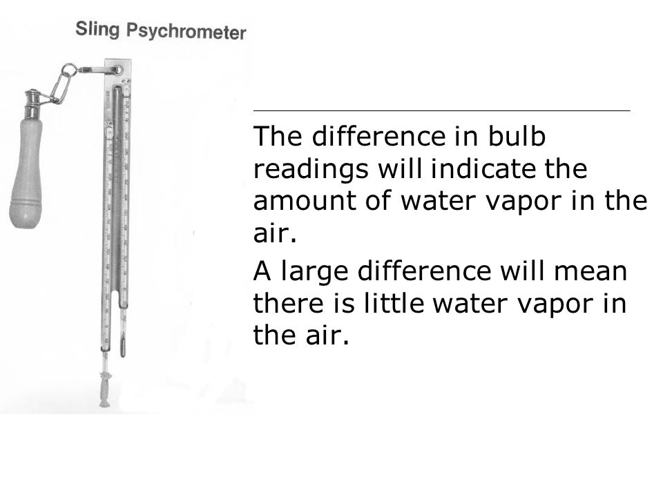 The difference in bulb readings will indicate the amount of water vapor in the air.