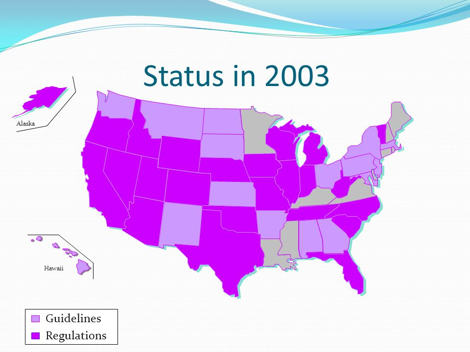 Status in 2003 Alaska Hawaii Guidelines Regulations