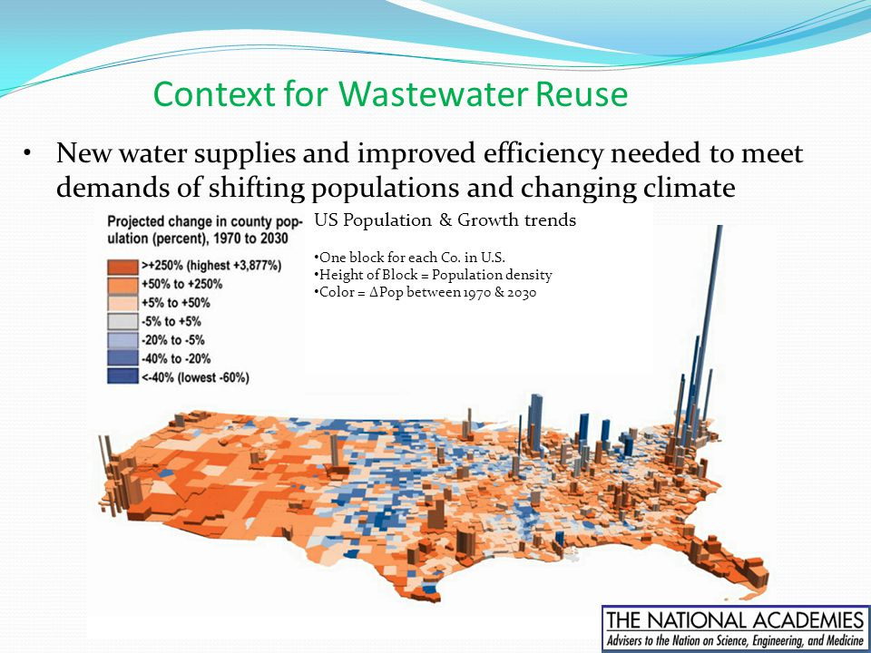 Context for Wastewater Reuse
