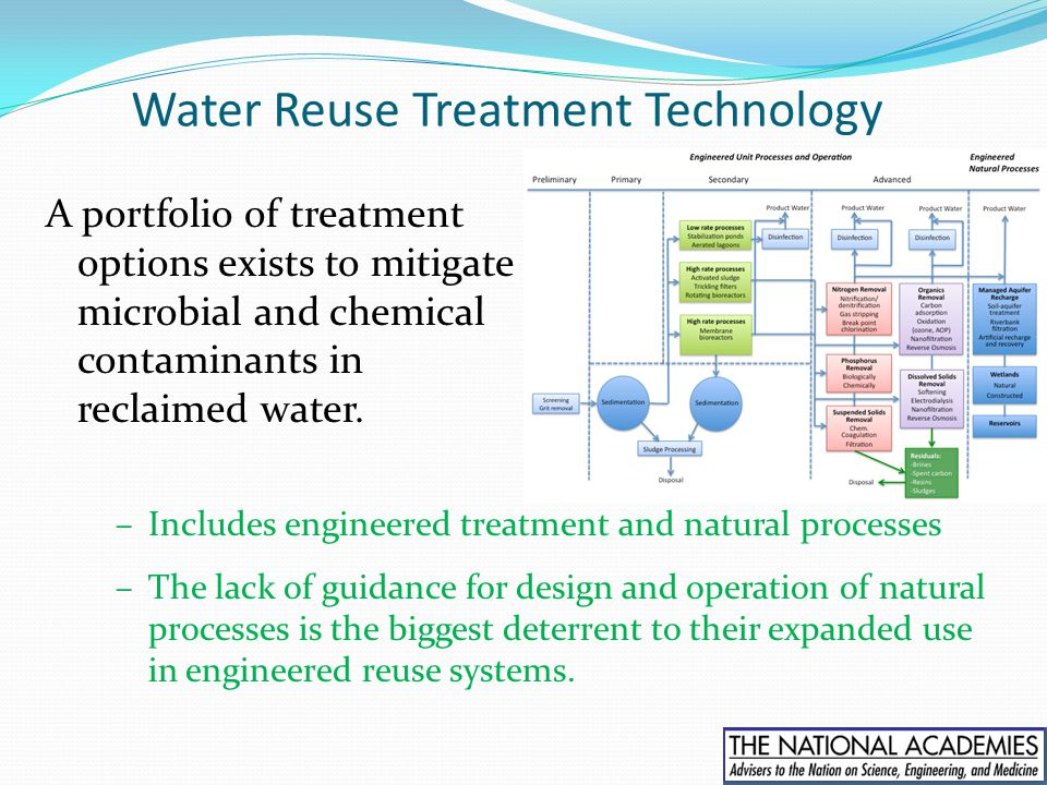 Water Reuse Treatment Technology