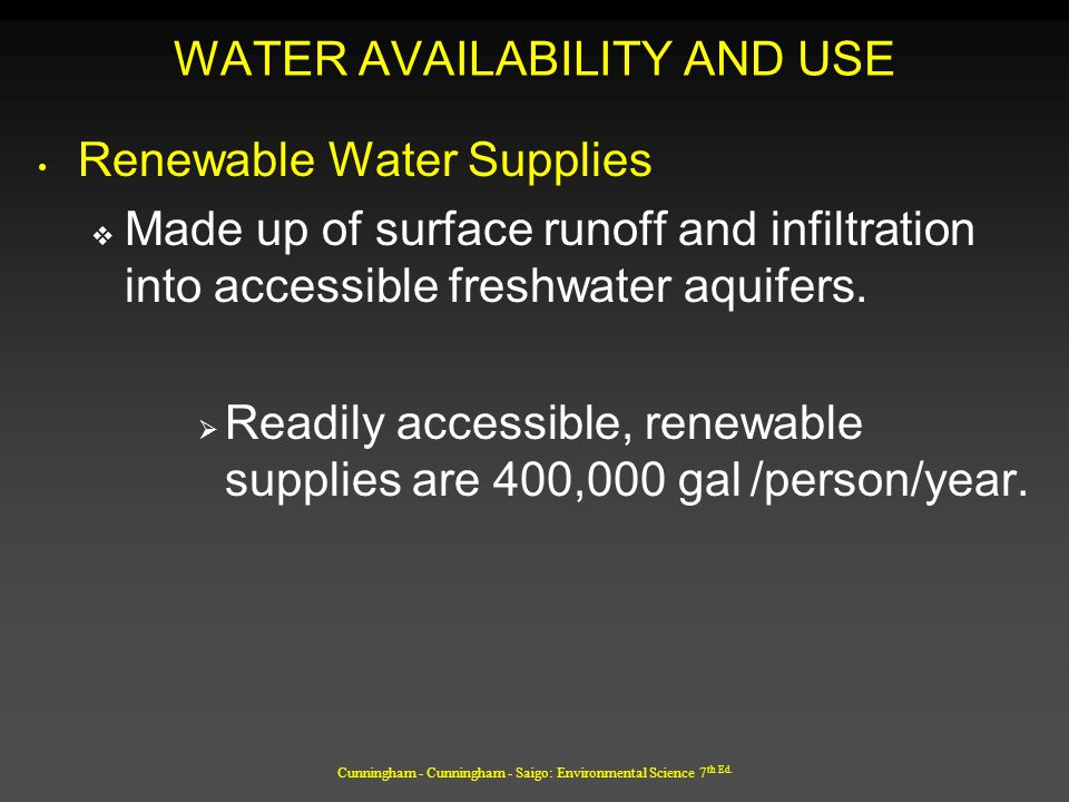 WATER AVAILABILITY AND USE
