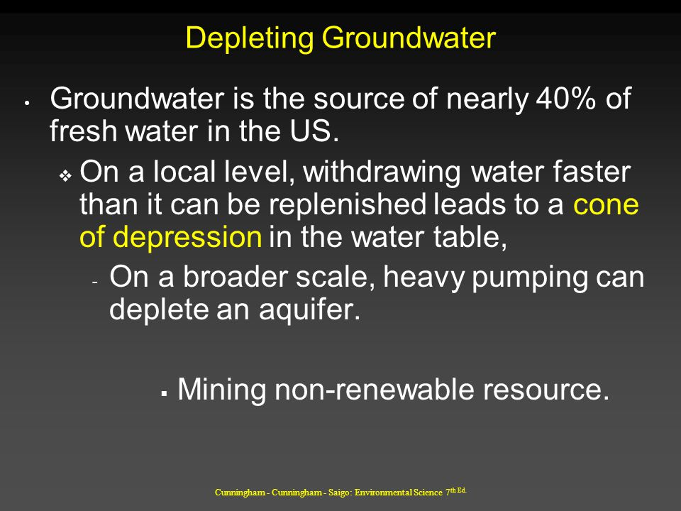 Depleting Groundwater