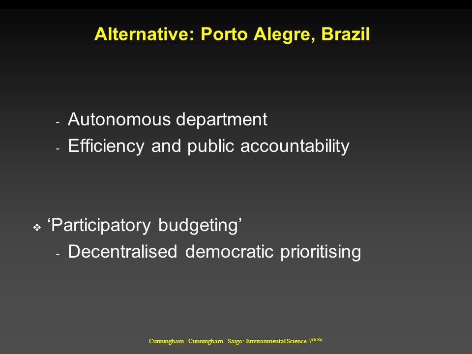Alternative: Porto Alegre, Brazil