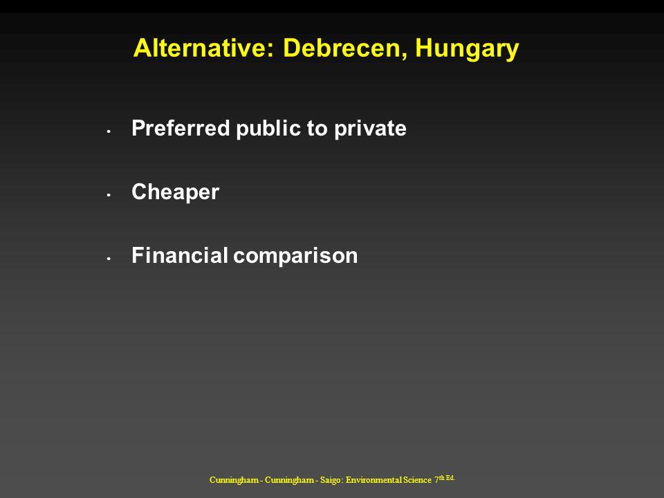 Alternative: Debrecen, Hungary