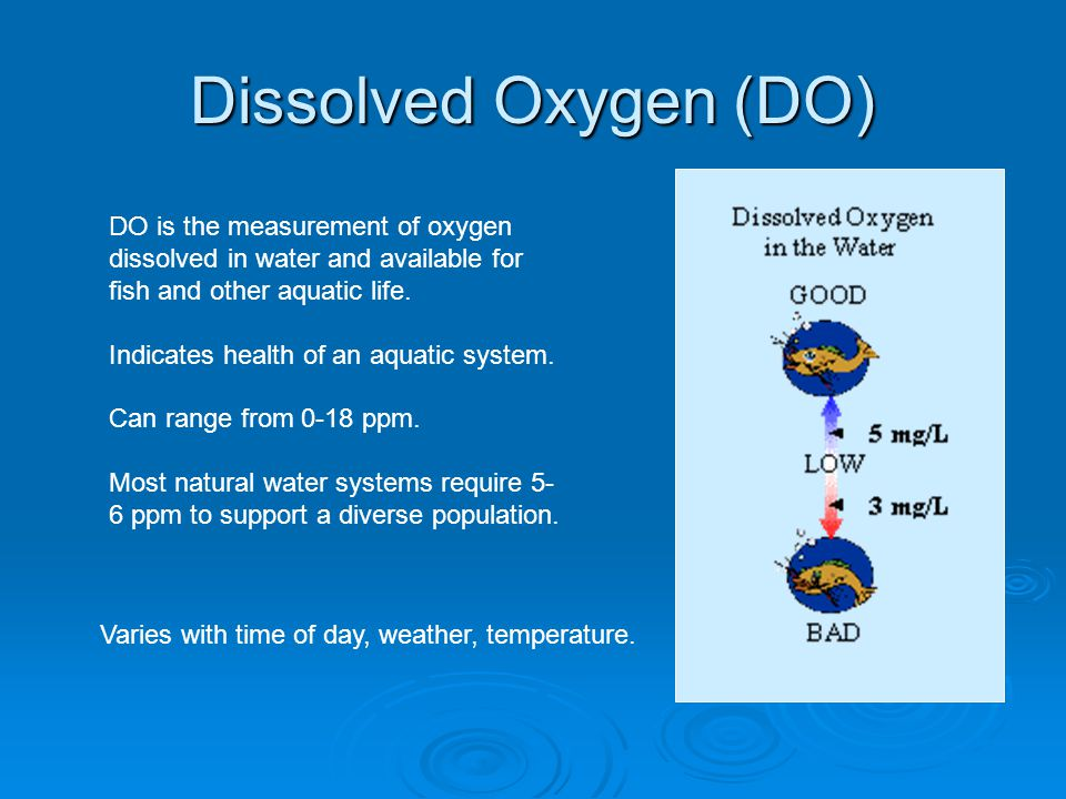 Dissolved Oxygen (DO) DO is the measurement of oxygen dissolved in water and available for fish and other aquatic life.