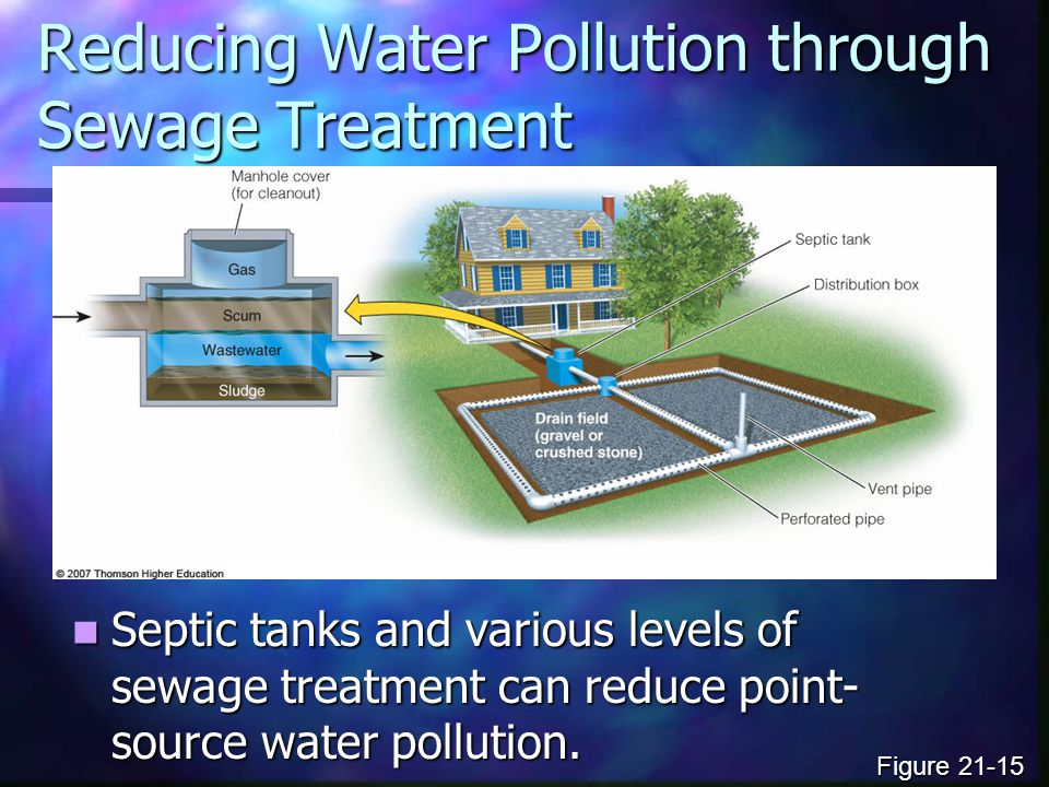 Reducing Water Pollution through Sewage Treatment