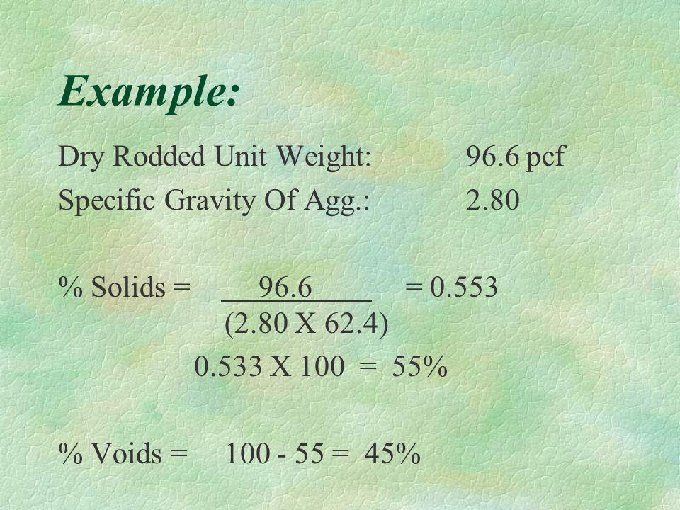 Example: Dry Rodded Unit Weight: 96.6 pcf