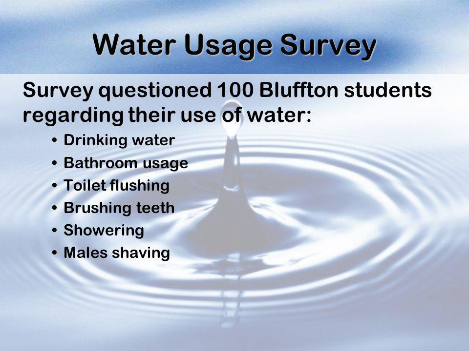 Water Usage Survey Survey questioned 100 Bluffton students regarding their use of water: Drinking water.