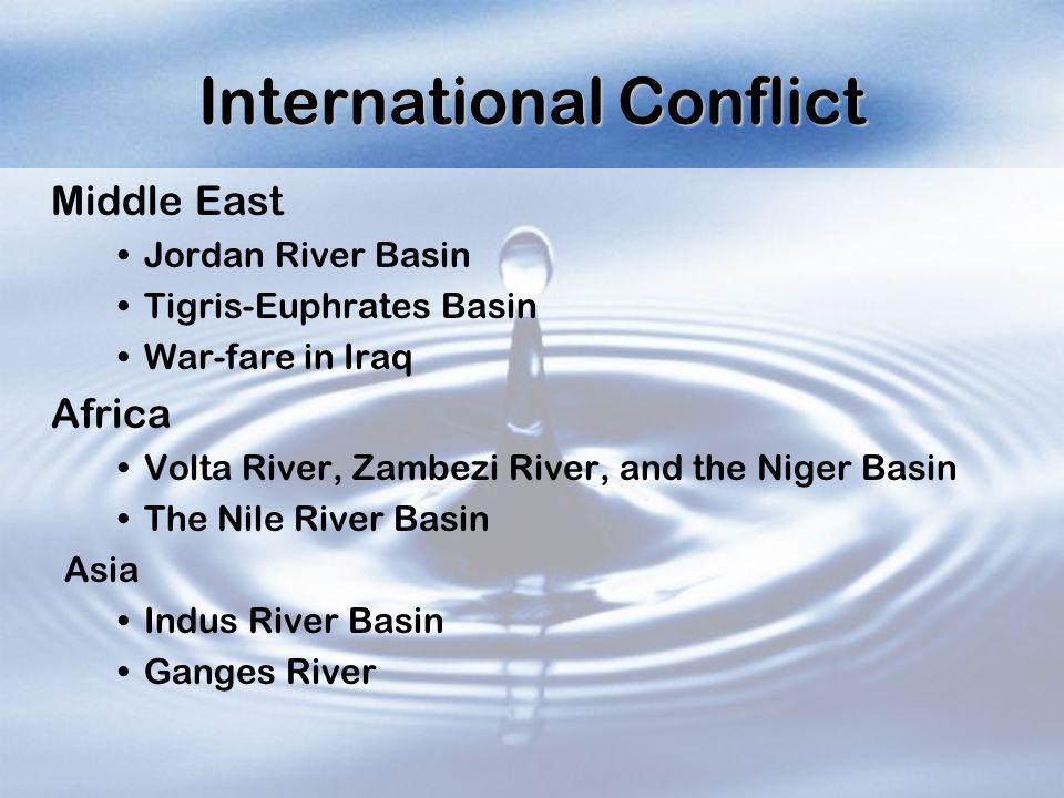 International Conflict