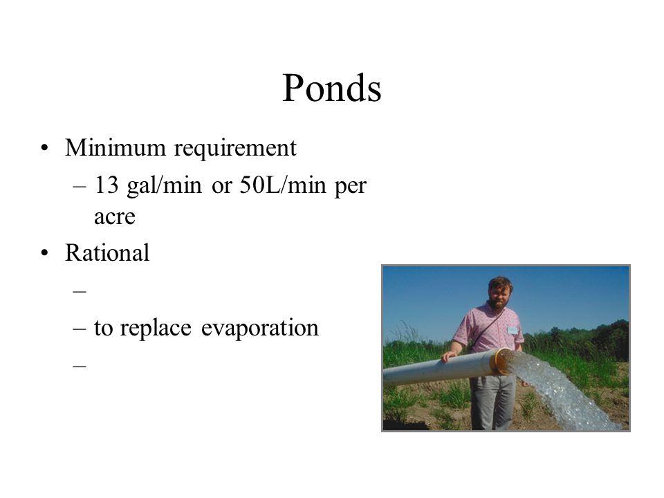 Ponds Minimum requirement 13 gal/min or 50L/min per acre Rational