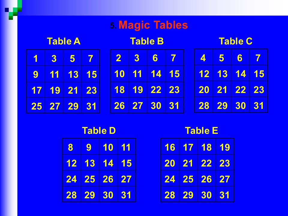 5. Magic Tables Table A. Table B. Table C. 1. 3. 5. 7. 2. 3. 6. 7. 4. 5. 6. 7. 9. 11.