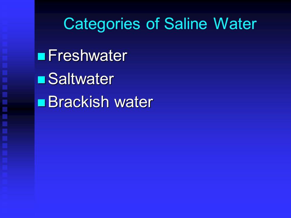 Categories of Saline Water