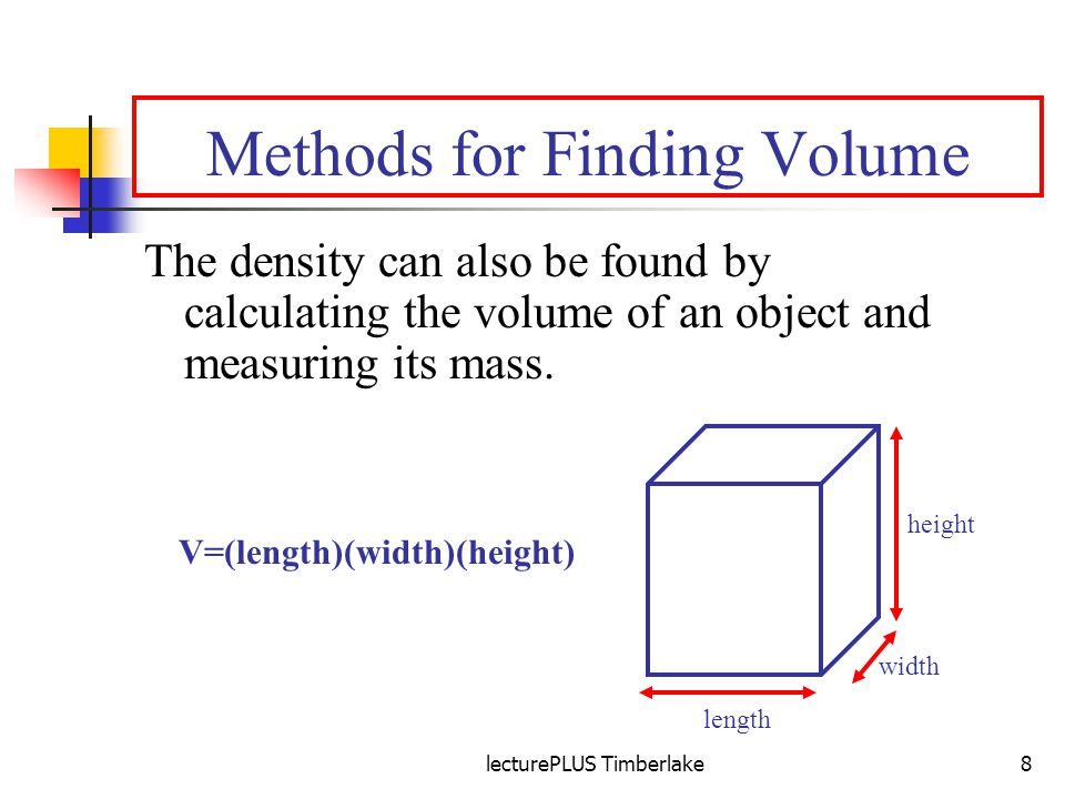 Methods for Finding Volume