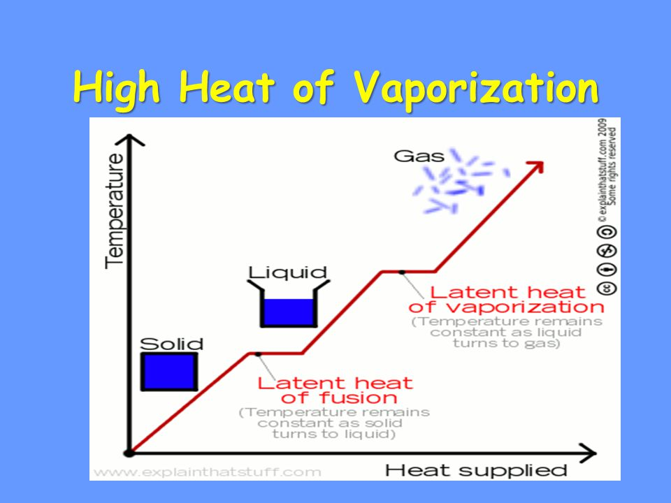 High Heat of Vaporization