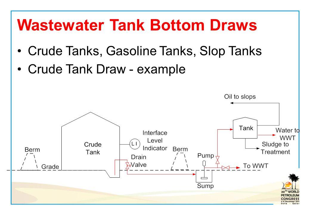 Wastewater Tank Bottom Draws