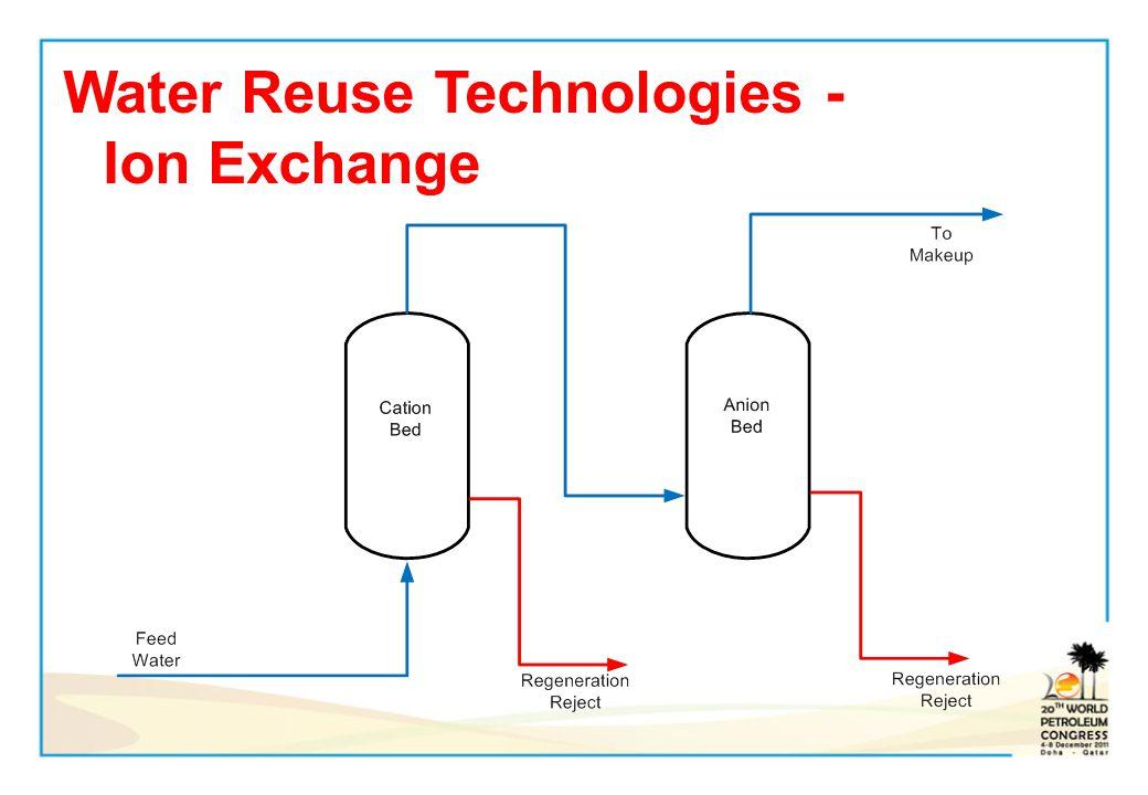 Water Reuse Technologies - Ion Exchange