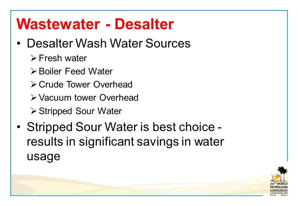 Wastewater - Desalter Desalter Wash Water Sources