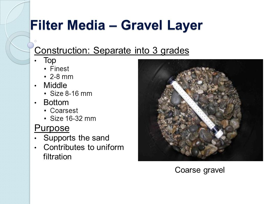 Filter Media – Gravel Layer