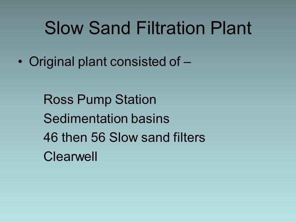 Slow Sand Filtration Plant