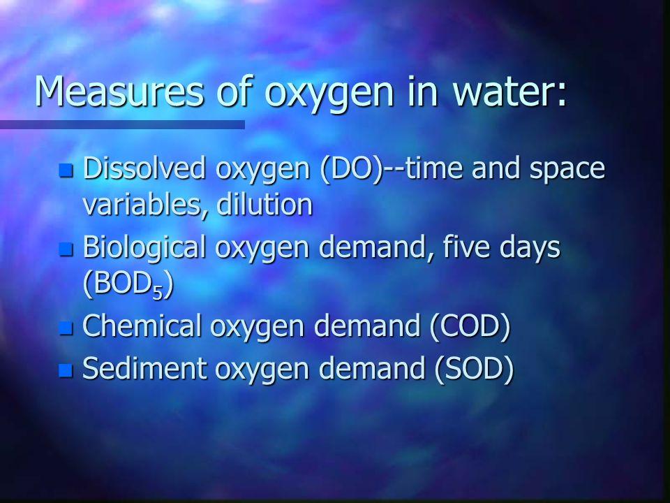 Measures of oxygen in water: