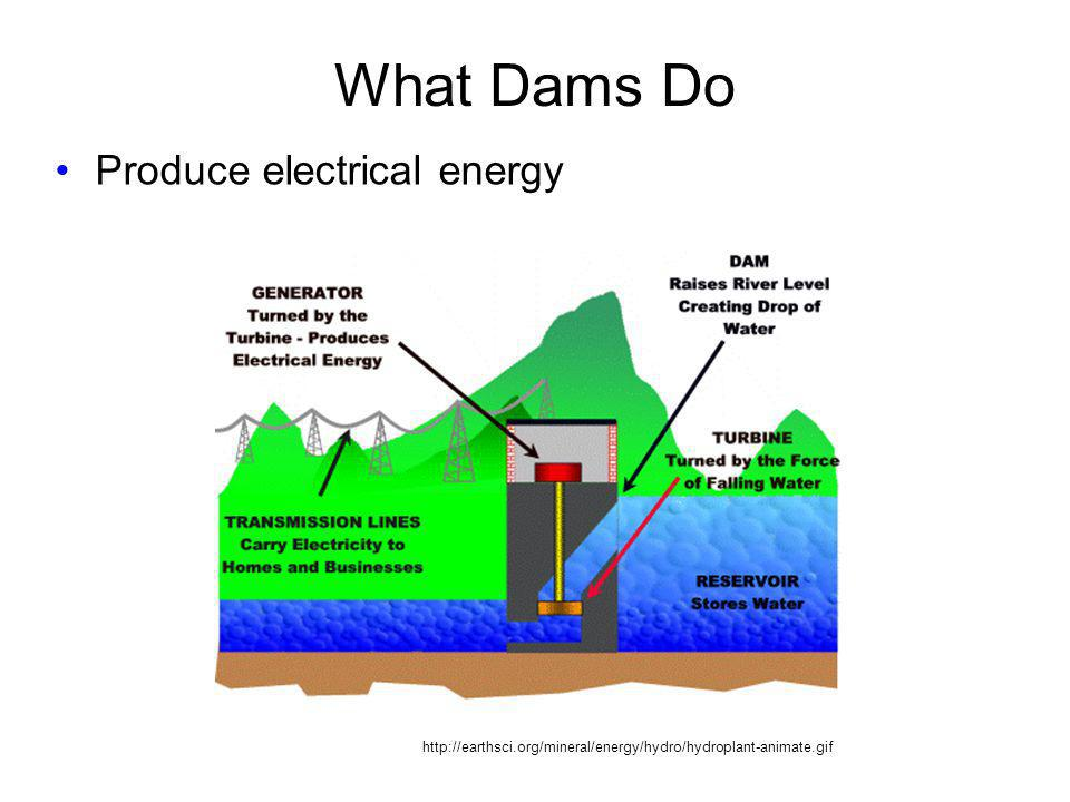 What Dams Do Produce electrical energy