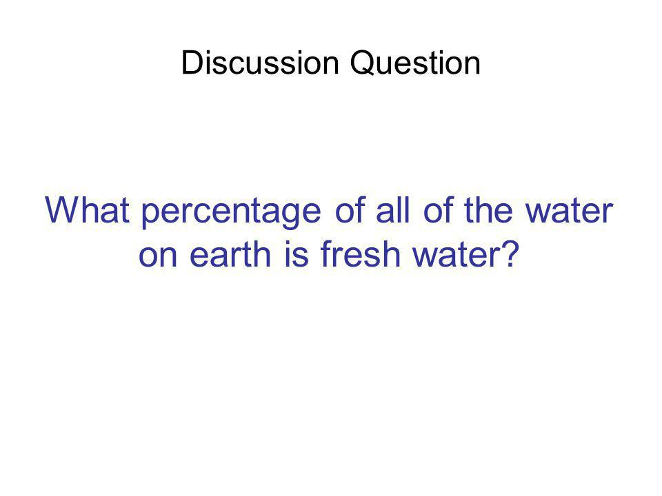 What percentage of all of the water on earth is fresh water