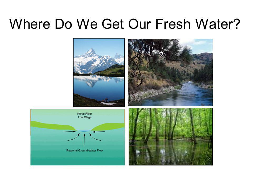 Where Do We Get Our Fresh Water
