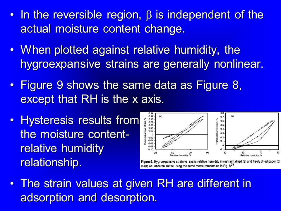 In the reversible region, b is independent of the actual moisture content change.