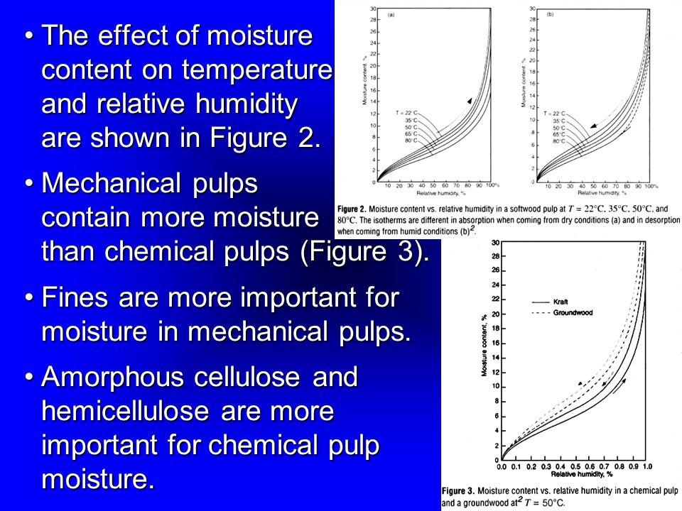The effect of moisture content on temperature and relative humidity are shown in Figure 2.