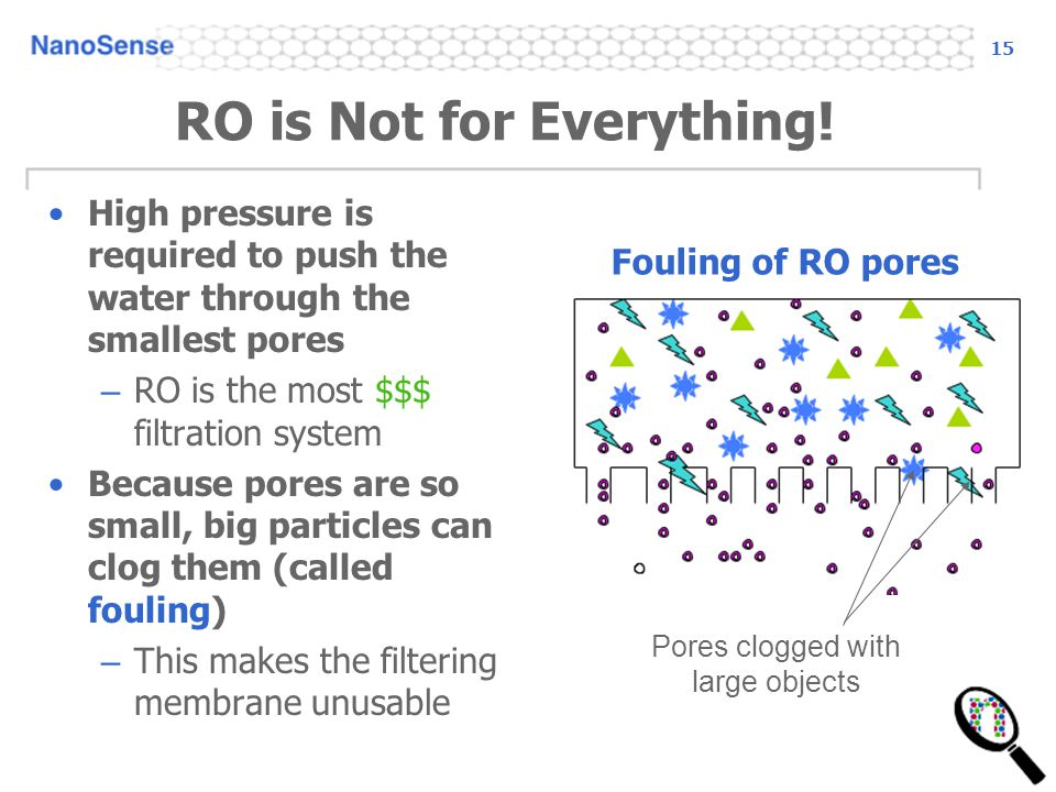 RO is Not for Everything!