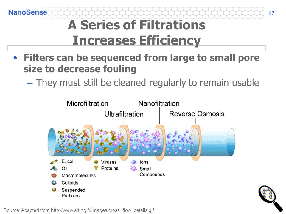 A Series of Filtrations Increases Efficiency