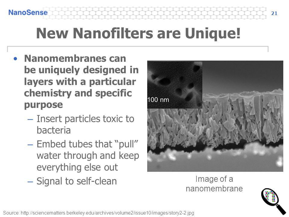 New Nanofilters are Unique!