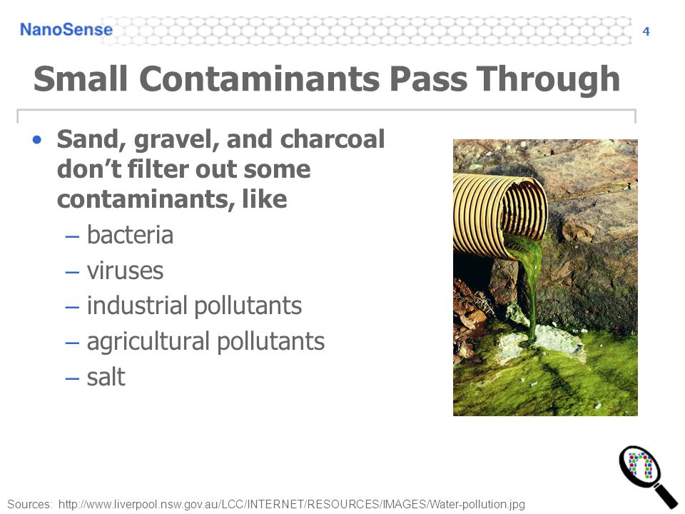 Small Contaminants Pass Through