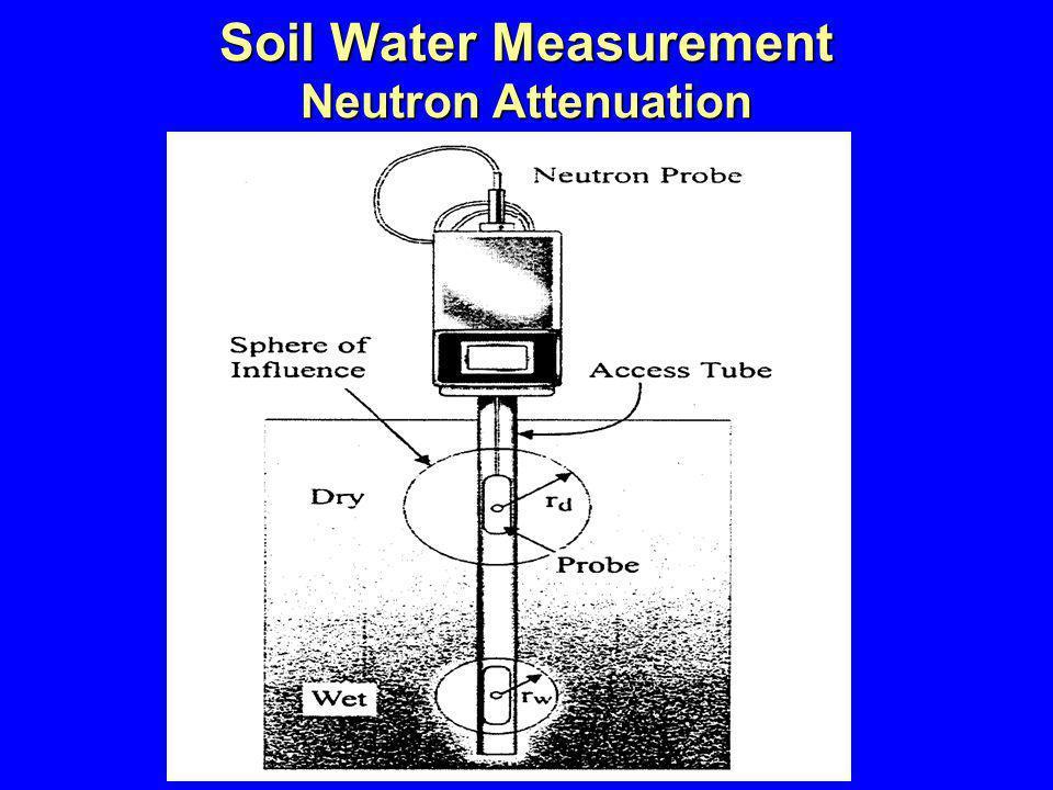 Soil Water Measurement Neutron Attenuation