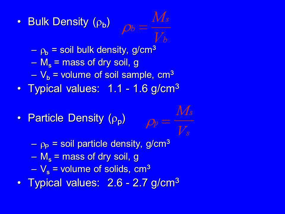 Bulk Density (b) Typical values: 1.1 - 1.6 g/cm3
