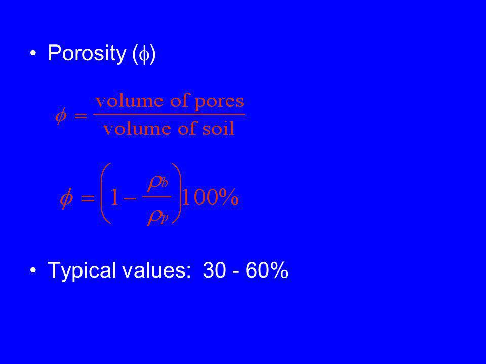Porosity () Typical values: 30 - 60%